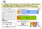 農水省大豆の需要動向資料0911