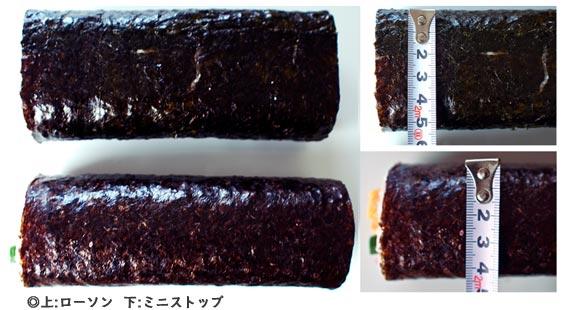 http://norakuri.jp/know/img/clip/ehou/ehou-hikaku.jpg